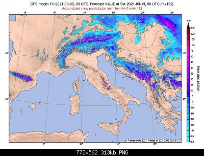 (S)nowcasting Appennino centrale (Lazio - Abruzzo - Umbria - Marche), inverno 2020/2021.-.png