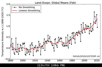 Temperature globali-graph-6-.png