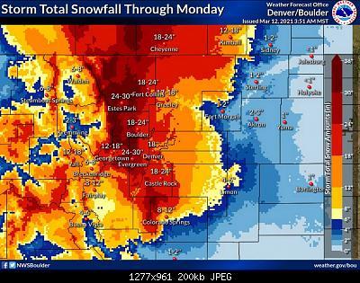 Incredibili States!-colorada-snow.jpg