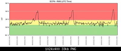 Etna: eruzione di Natale-0.png