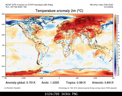 Temperature globali-anom2m_cfsr_gfs_2002_monthly_equir.png