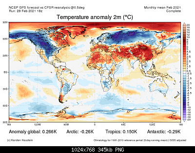 Temperature globali-anom2m_cfsr_gfs_2102_monthly_equir.png