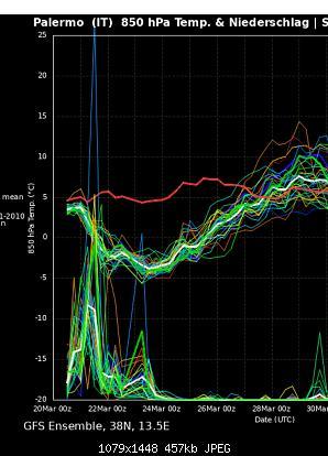 Predefinito Nowcasting Sicilia - Modelli e Nowcasting - Marzo 2021-screenshot_2021-03-20-16-09-14-08.jpg