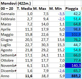 Basso Piemonte CN-AL-AT Marzo 2021-mondovi.jpg