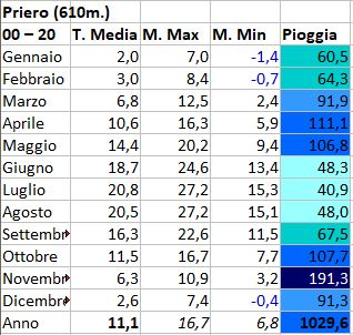 Basso Piemonte CN-AL-AT Marzo 2021-priero.jpg