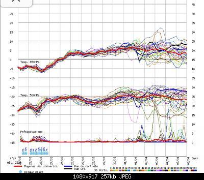 Analisi modelli meteo Marzo 2021-screenshot_20210321_100430.jpg