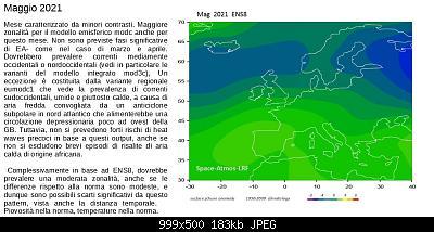 Modelli stagionali sun-based: proiezioni copernicus!-mag-2021-b.jpg
