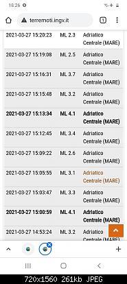 Monitoraggio sismico in Italia e nel mondo: qui!-screenshot_2021-03-27_182659.jpg