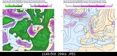 Nowcasting Emilia - Basso Veneto - Bassa Lombardia, 1 Aprile - 15 Aprile-ps2png-worker-commands-88596cfc-kmsqn-6fe5cac1a363ec1525f54343b6cc9fd8-ijdzll.jpg
