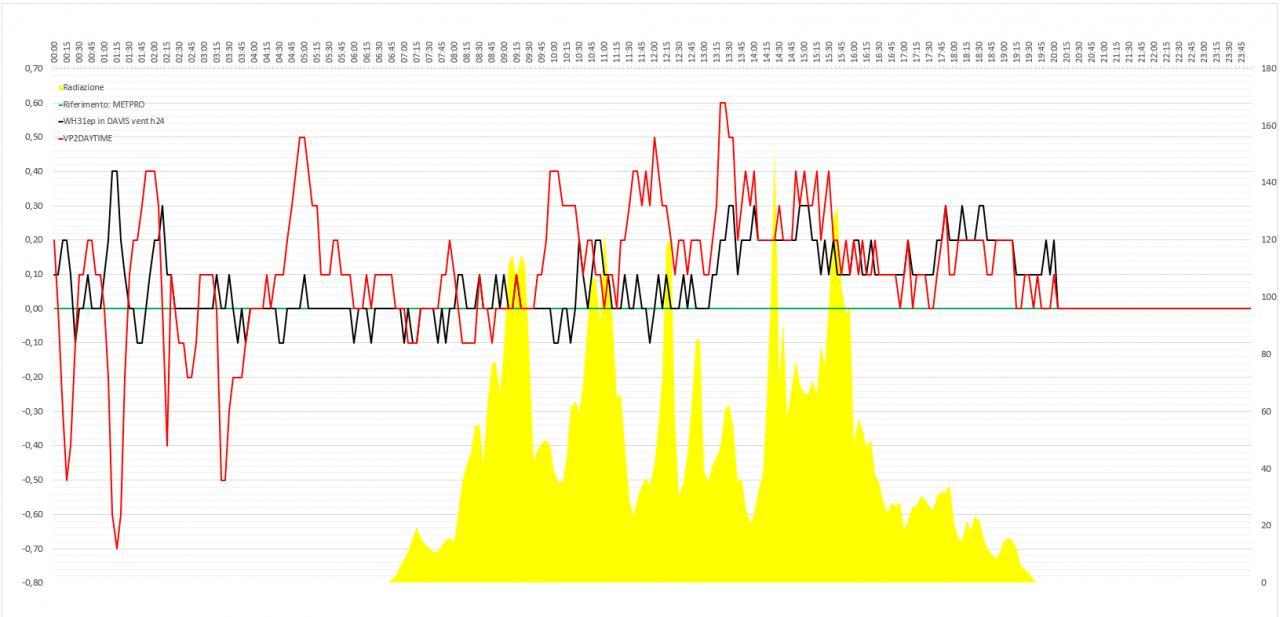 Arriva l'estate: confronto schermi solare-screenshot-23-.jpg