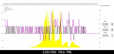 Arriva l'estate: confronto schermi solare-screenshot-29-.jpg
