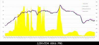 Arriva l'estate: confronto schermi solare-screenshot-25-.jpg
