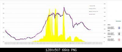 Arriva l'estate: confronto schermi solare-screenshot-28-.jpg