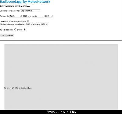 Storico radiosondaggi Cagliari non disponibili-screenshot_2021-04-08-radiosondaggi-meteonetwork.png
