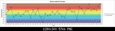 Le nuove medie climatiche 1991-2020-zt.jpg