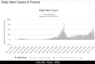 Nuovo Virus Cinese-francia.jpg