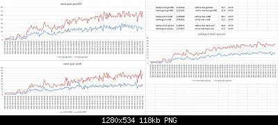 Arriva l'estate: confronto schermi solare-confronto-anemometri-14-04-2021.jpg