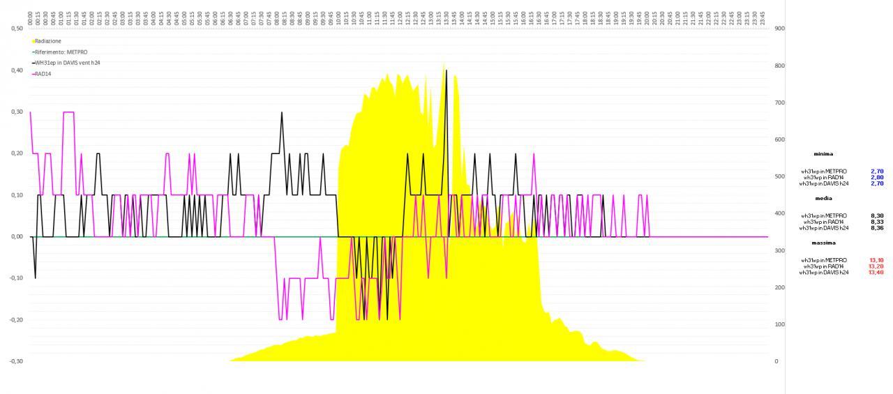 Arriva l'estate: confronto schermi solare-screenshot-36-.jpg