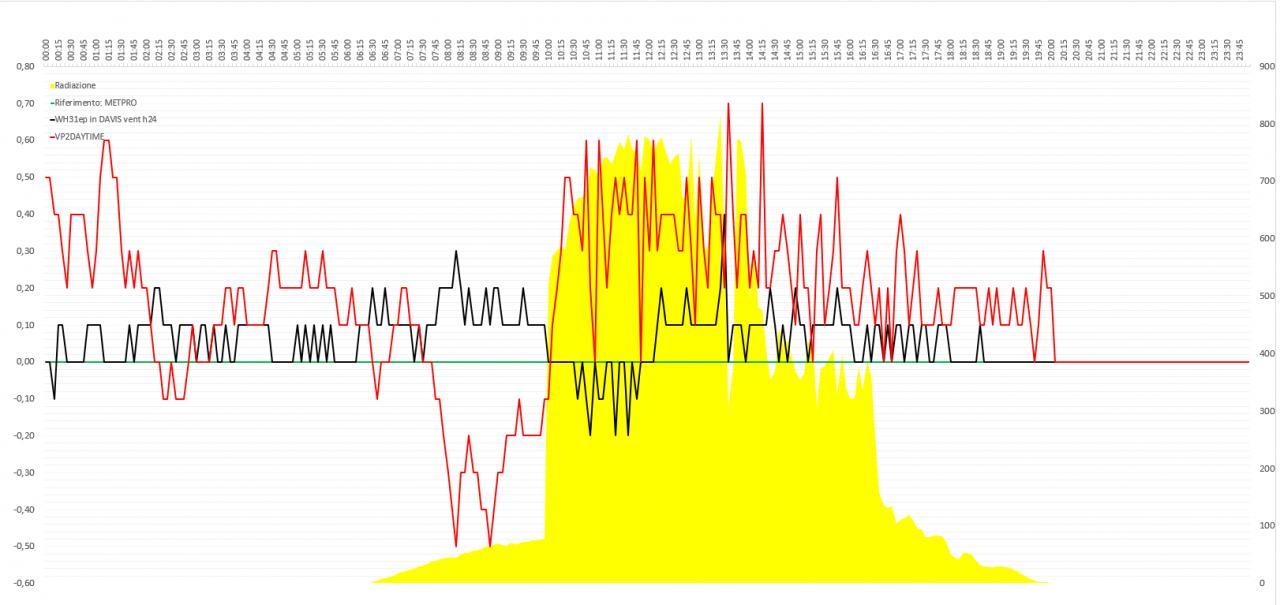 Arriva l'estate: confronto schermi solare-screenshot-38-.jpg