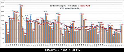 Nowcasting nivoglaciale Alpi primavera 2021-balder-hn.jpg