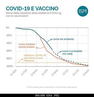 Nuovo Virus Cinese-whatsapp-image-2021-04-19-at-09.10.59.jpeg