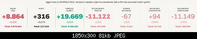 Nuovo Virus Cinese-19apr.jpg