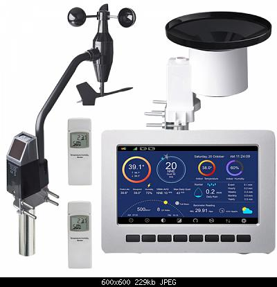 vh31/dp40 davis 7714-hp1000se_pro-single-sensor-edition.jpg
