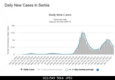 Nuovo Virus Cinese-serb.jpg