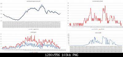 vh31/dp40 davis 7714-confronto-met-pro-davis-10-06-2020.jpg
