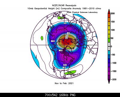 Analisi modelli Aprile e Maggio 2021-suhujptbsh.png