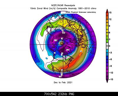 Analisi modelli Aprile e Maggio 2021-xyj7yi8mp6.png