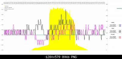 Arriva l'estate: confronto schermi solare-screenshot-5-.jpg