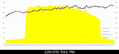 Arriva l'estate: confronto schermi solare-screenshot-8-.jpg
