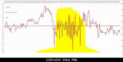 Arriva l'estate: confronto schermi solare-screenshot-14-.jpg