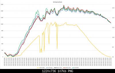 Arriva l'estate: confronto schermi solare-grafici-meteo-21-04-2021-post-1.png