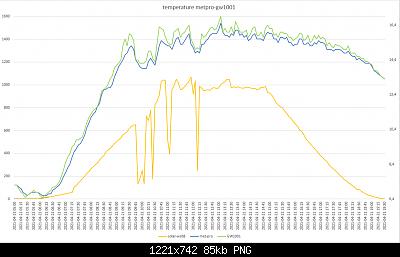 Arriva l'estate: confronto schermi solare-confronto-metpro-gw1001-21-04-2021-post-1.png