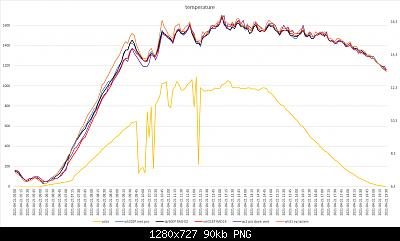 Arriva l'estate: confronto schermi solare-grafici-meteo-21-04-2021-post-2.jpg