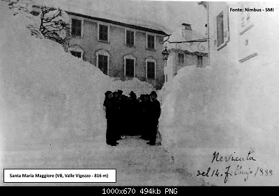 Le nevicate record e le terribili valanghe del febbraio 1888 sulle Alpi-san-maria-maggiore-febbraio-1888.png