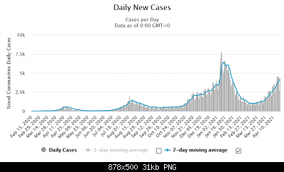 Nuovo Virus Cinese-screenshot_2021-04-22-japan-covid-541-496-cases-and-9-710-deaths-worldometer.png
