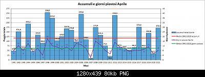 Nowcasting FVG - Veneto Orientale e Centrale MAGGIO 2021-pioggia.jpg