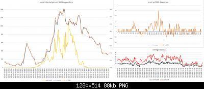 Stazione meteo low cost wn1900-confronto-metpro-vn1900-01-05-2021-post-2.jpg