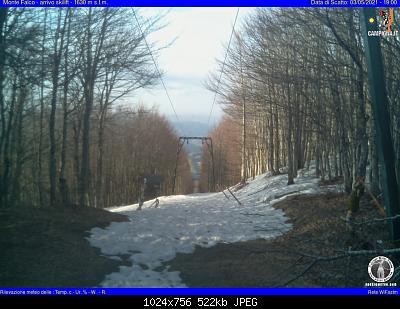 Innevamento Appennino attraverso le stagioni-webcam.jpg