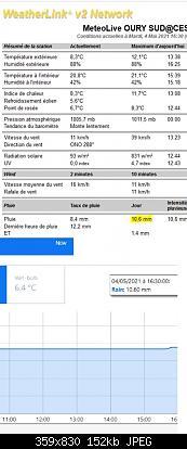Stazione meteo low cost wn1900-capture-vert.jpg