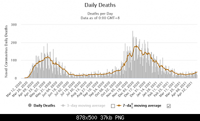 Nuovo Virus Cinese-screenshot_2021-05-05-illinois-covid-1-343-988-cases-and-24-410-deaths-worldometer-1-.png