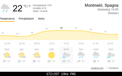[2021] GP di Spagna - F1-screenshot_2021-05-05-barcellona-meteo-montmelo-cerca-google.png