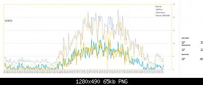 Stazione meteo low cost wn1900-screenshot-21-.jpg