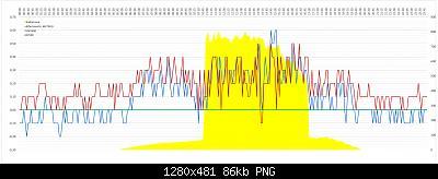 Stazione meteo low cost wn1900-screenshot-22-.jpg