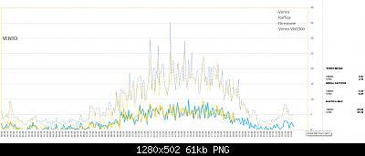 Stazione meteo low cost wn1900-screenshot-50-.jpg