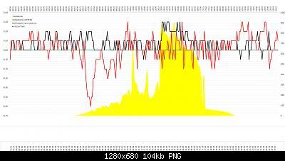 Stazione meteo low cost wn1900-screenshot-49-.jpg