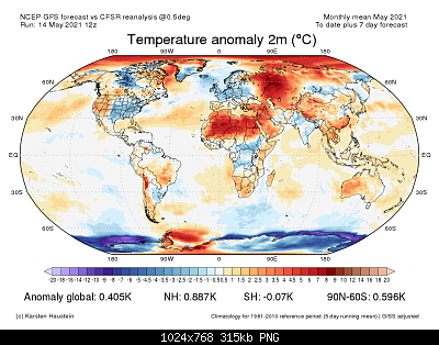 Temperature globali-anom2m_fcstmth_mollw.png